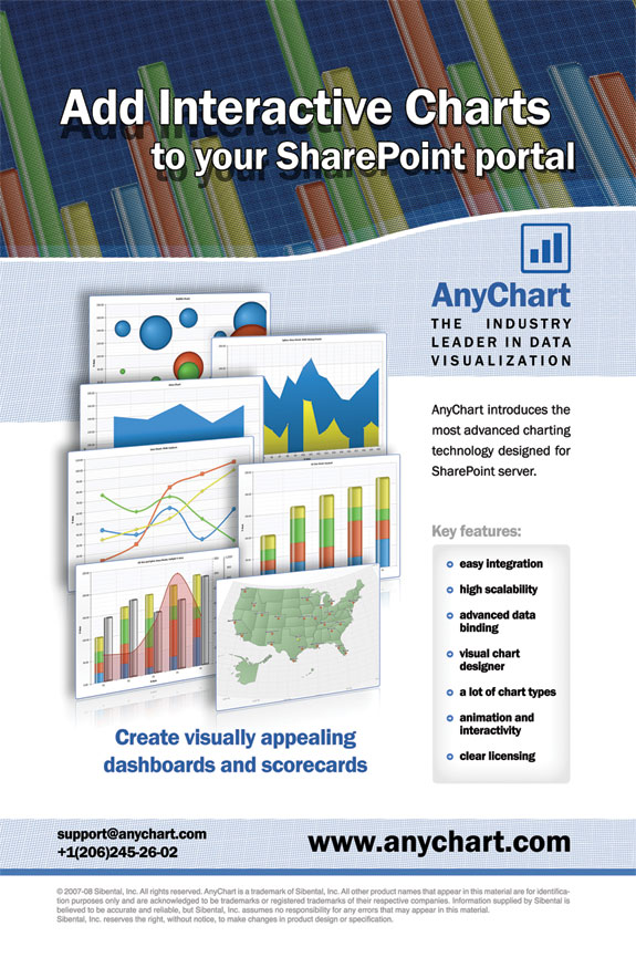AnyChart for SharePoint