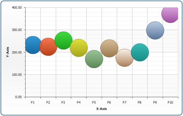 Bubble Chart – Bubble Chart