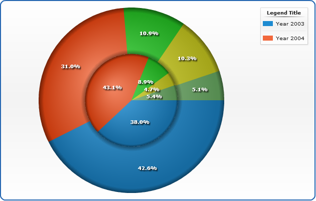Pie chart in excel idealstalist pie chart in excel ccuart